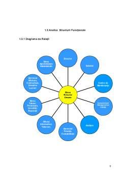 Proiect - Analiza și Proiectarea Sistemului Informatic privind Calculul Concediilor de Odihnă și de Boală