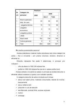 Proiect - Organizarea Contabilitatii Manageriale in Cadrul Societatii
