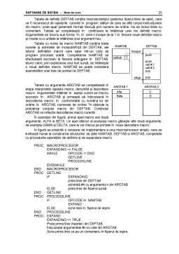 Curs - Software de Sistem