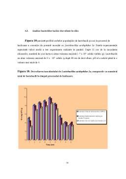 Licență - Studii Biotehnologice Privind Obtinerea unui Inoculant pe Baza de Lactobacillus Acidophilus pentru Silozuri de Coceni de Porumb
