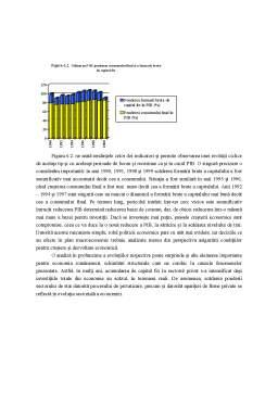 Curs - Institutiile Europene, Studiu de Caz si Creditul Bancar
