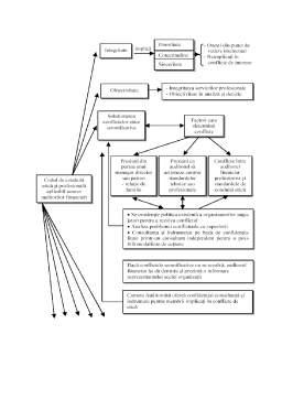 Curs - Scheme Audit Financiar