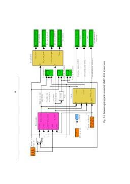 Proiect - Modelarea Matlab-Simulink a Unei Sere