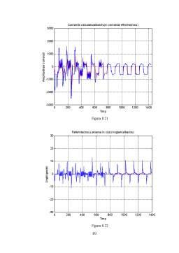 Proiect - Sinteza și Analiza Structurilor de Reglare pentru Sistemul Dinamic Stabilizator de Ruliu