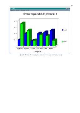 Referat - Soluții Manageriale Asistate de Calculator ale Activitățiilor tehnico-economice ale Exploatațiilor Agricole