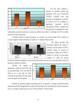 Proiect - Efectele Nocive ale Poluării Aerului