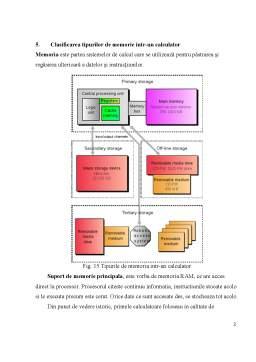 Referat - Tipuri Moderne de Suporturi Informationale