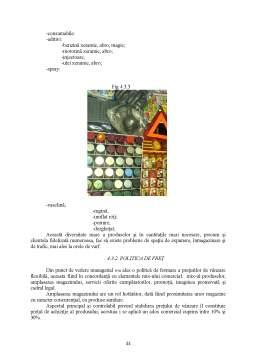 Proiect - Tehnici de Promovare a Vânzărilor în Comerțul cu Amănuntul