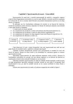 Referat - Aplicatii ale Spectrometriei de Masa in Chimia Organica