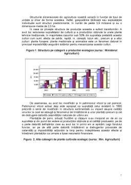 Referat - Situația Agriculturii Ecologice în România