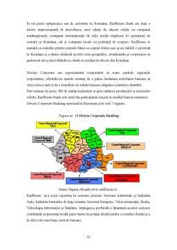 Licență - Creditarea Persoanelor Fizice la Raiffeisen Bank