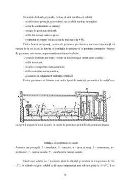 Proiect - Fabricarea Berii - Uscarea Maltului