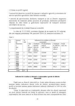 Proiect - Eficienta Economica a Mecanizarii Agriculturii - Studiu de Caz SC Agrotehnica SA