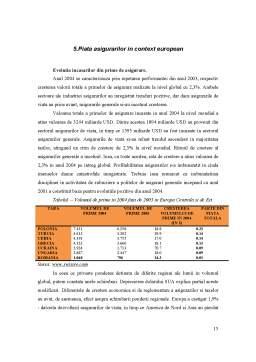 Referat - Analiza Comparativa a Pietei Asigurarilor din Romania si Olanda