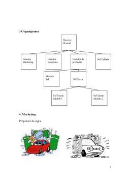 Proiect - Studiu de Caz Spalatorie Auto