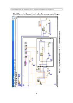 Proiect - Aparat Virtual pentru Supravegherea Indicilor de Calitate în Frecvență a Energiei Electrice