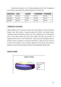 Proiect - Rolul Bancilor Comerciale in Cadrul Sistemului Bancar