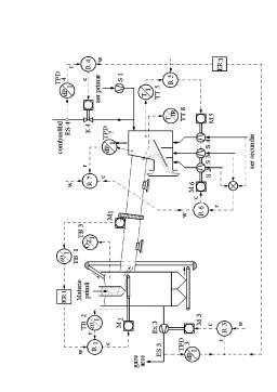 Curs - Exemple de Automatizare Convențională a Unor Utilaje și Instalații din Industria Chimică