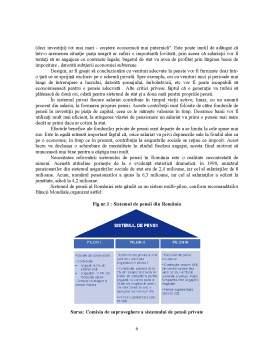Referat - Sistemul de Pensii Private în România