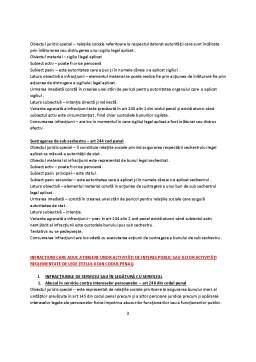 Curs - Cursuri Drept Penal - Parte Speciala