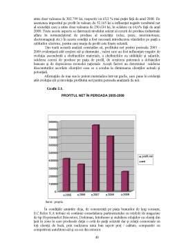 Proiect - Aspecte Teoretice Privind Contabilitatea și Fiscalitatea Rezultatului Exercițiului Financiar