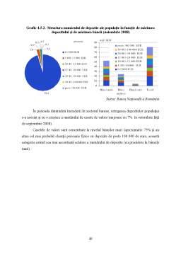 Licență - Tendinte in Procesul de Economisire din Romania