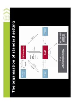 Curs - IASB Organisation and Structure