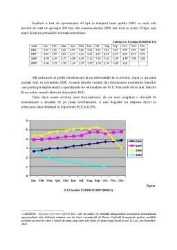 Curs - Mediul de Afaceri European