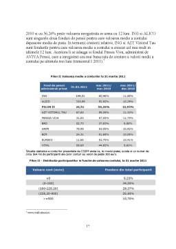 Proiect - Analiza Comparativă a Sistemelor de Pensii Private din România și Croația