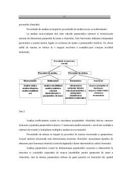 Curs - Bazele Proiectarii Asistate de Calculator