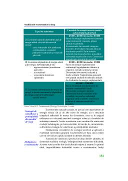 Curs - Ecologie Generală