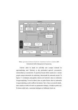 Curs - Conceptul și Funcțiile Agromarketingului