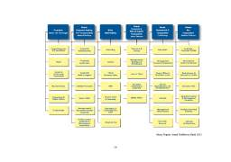 Licență - Creditul Pentru Persoane Fizice cu Studiu de Caz pe Raiffeisen Bank
