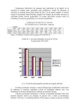 Licență - Analiza Eficientei Economice a Productiei Agricole si Cai de Crestere a Acesteia - SC Romagribuz
