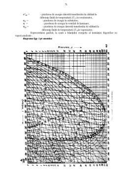 Curs - Elemente de Termotehnică Avansată pentru Studiul Fenomenelor din Instalațiile Termice