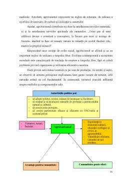 Licență - Eficiența Economică în Cadrul Pensiunii Agroturistice Casa Bogadi