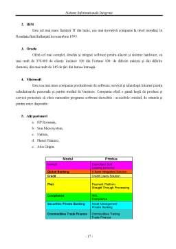 Proiect - Producatori Sisteme Informationale Financiar-Bancare