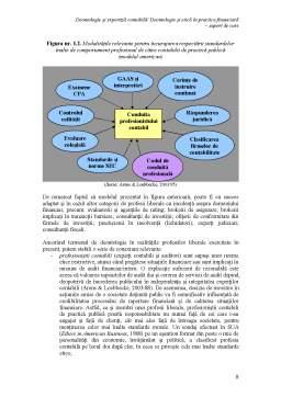 Curs - Deontologie și Expertiză Contabilă