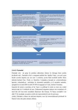 Curs - Tehnici Contabile de Gestiune Performanta