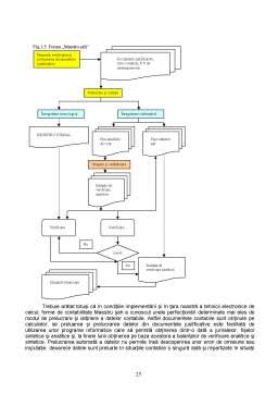 Curs - Suport de Curs - Bazele Contabilitatii Bugetare