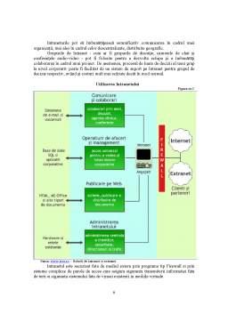 Proiect - Intranetul - Mijloc de Comunicare Eficienta