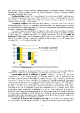 Proiect - Studiu privind Contabilitatea și Gestiunea Surselor de Finanțare ale Întreprinderii
