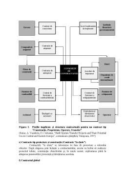 Curs - Managementul Proiectelor in Constructii