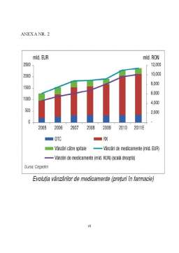 Curs - Analiza Sectorului Farmaceutic - Studiu de Caz Gedeon Richter România SA