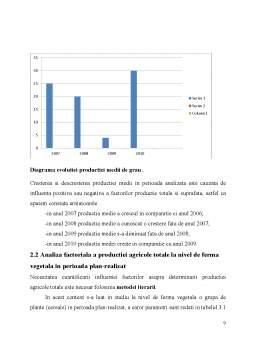 Proiect - Analiza Cheltuielilor la Intreprinderea Agricola SC Emiliana West Rom SRL