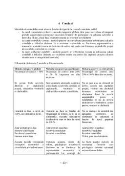 Proiect - Metodele Contabilitatii Consolidate