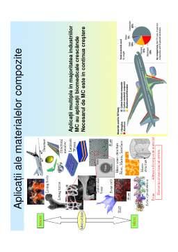Curs - Materiale Compozite cu Aplicatii in Medicina