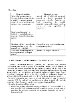 Curs - Finanțe Publice