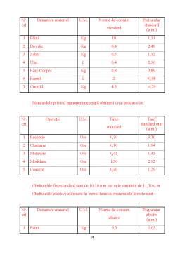 Licență - Metoda Costurilor Standard - Posibilitati de Aplicare si Evaluare a Performantelor