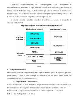 Laborator - Modelul de Referinta OSI